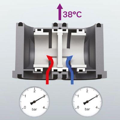 Mitigeur mécanique à équilibrage de pression